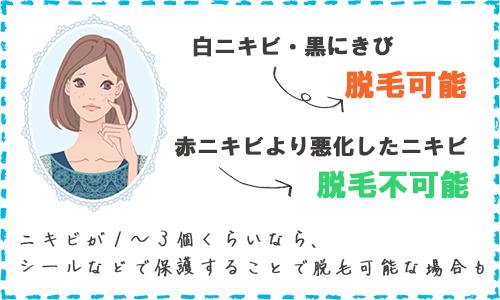 ニキビの状態と脱毛の関係について
