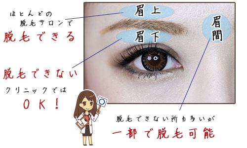 眉上・眉下・眉間で脱毛できる部位とできない部位が